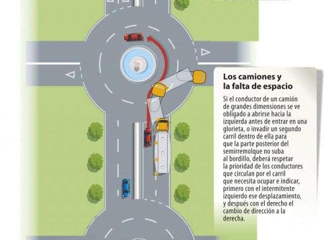 infografía glorieta camiones pesados