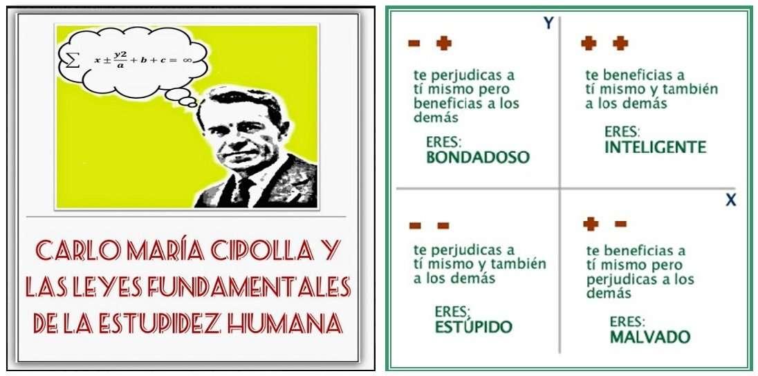 LA TERCERA LEY FUNDAMENTAL DE LA ESTUPIDEZ HUMANA
