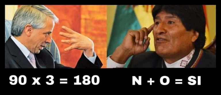 90 X 3 = 180 ¿AH, SÍ?  EN LA BOLIVIA DE EVO MORALES, SÍ